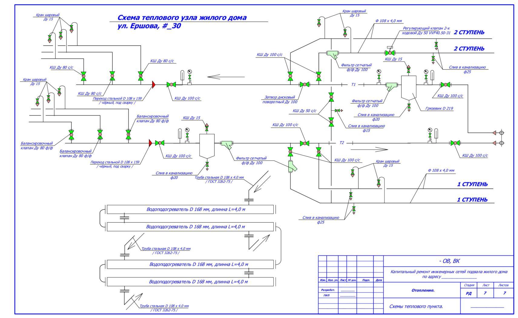 Схема теплового узла перепад давления
