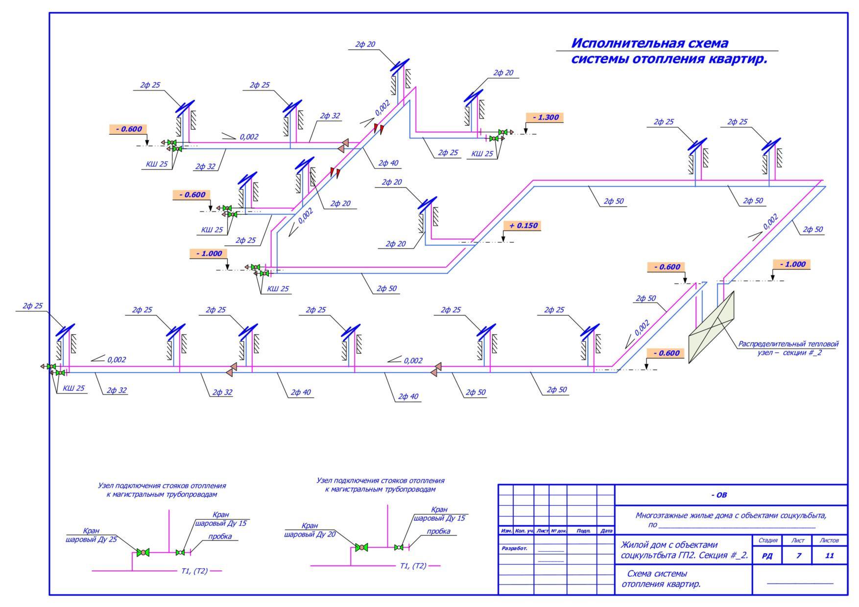 Как сделать исполнительную схему на трубопровод