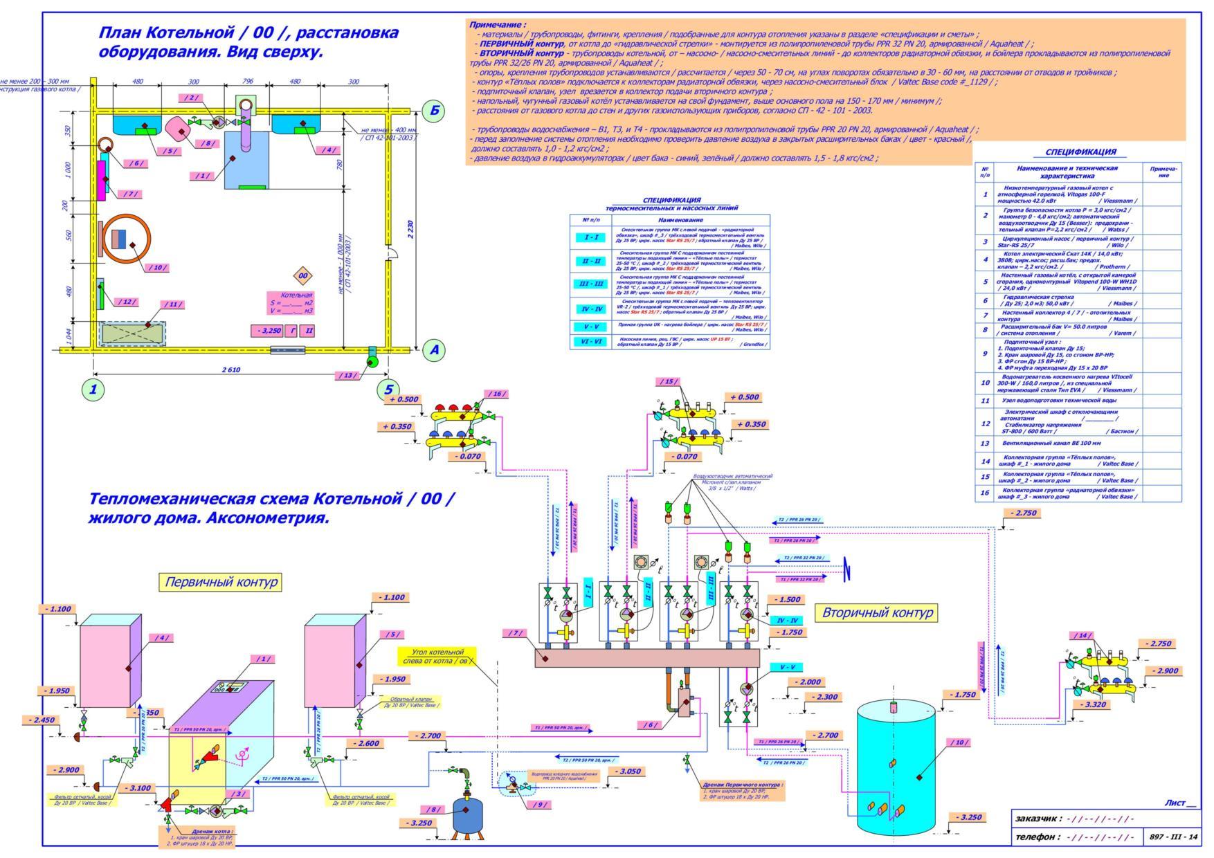 описание модульных котельных предназначение