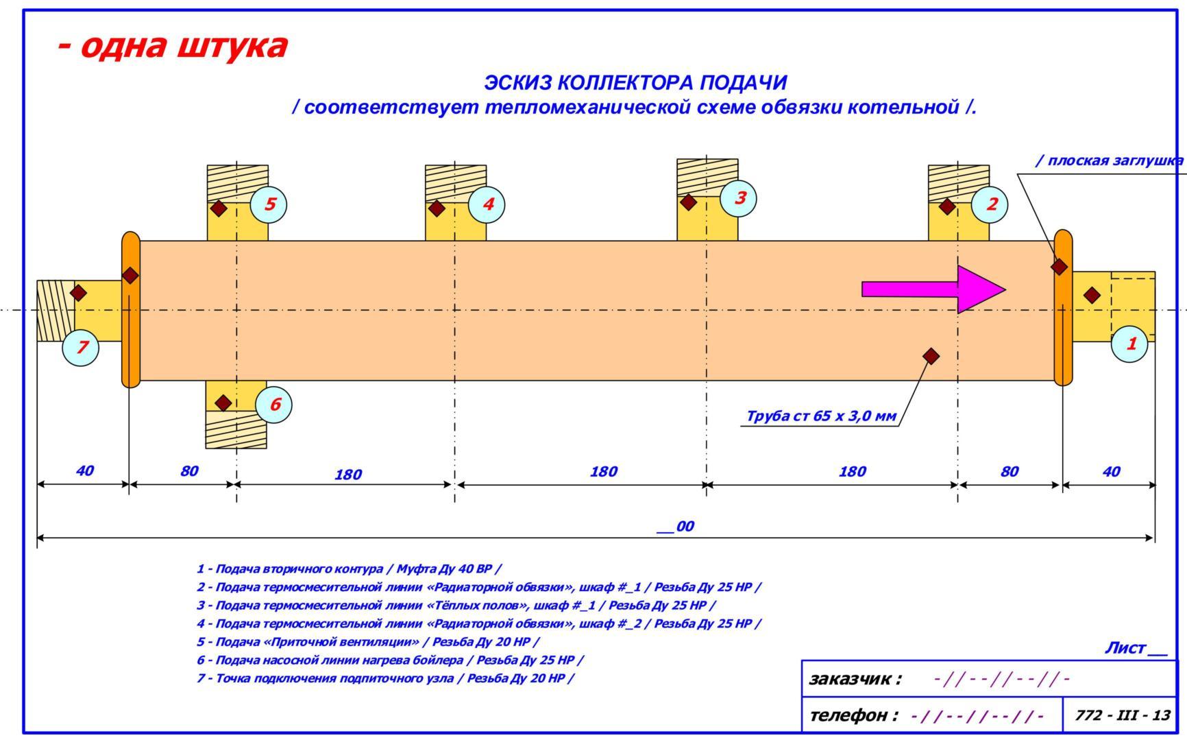 Схема обвязки приточных систем
