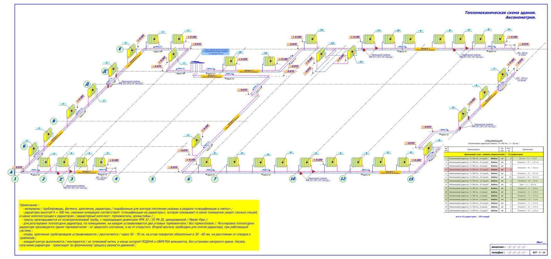 структурная схема гелиосистемы