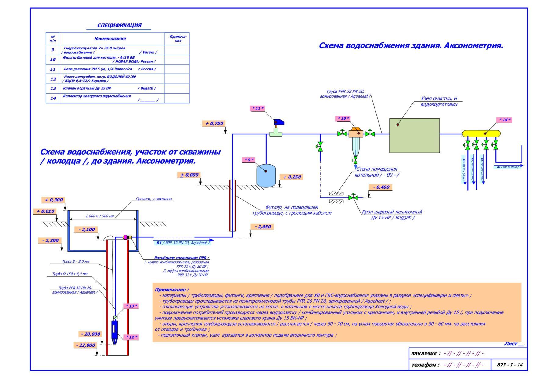 Схемы горячего водоснабжения в бане