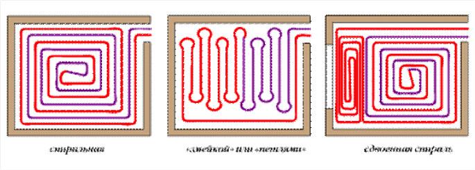 Схема раскладки труб теплого пола