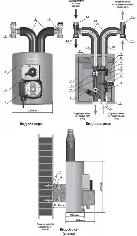 Арматура Meybes. Thermix с электрическим сервоприводом-2