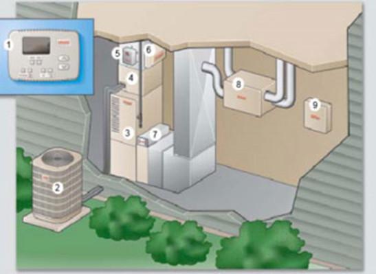 Газовые воздухонагреватели-2