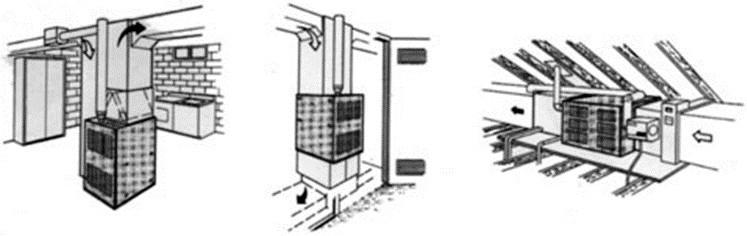 Газовые воздухонагреватели-3