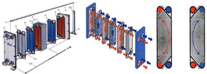 Пластинчатые теплообменники виды устройство и принцип работы Пластинчатый теплообменник Анвитэк AMX 200 Калуга