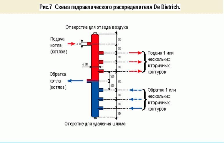 схем водогрейных котельных