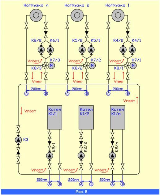 Совершенствование гидравлических схем водогрейных котельных