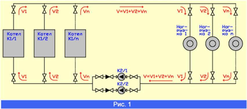 Тюмень системы отопления. Совершенствование гидравлических схем водогрейных котельных