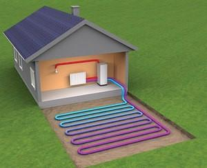 Альтернативное отопление частного дома-4