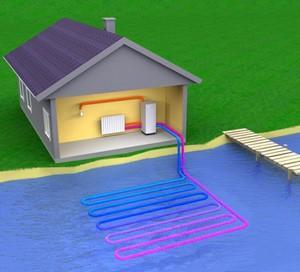 Альтернативное отопление частного дома-5