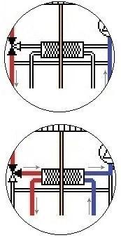 Двухконтурные котлы-1