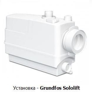 Канализационные установки - Grundfos Sololift