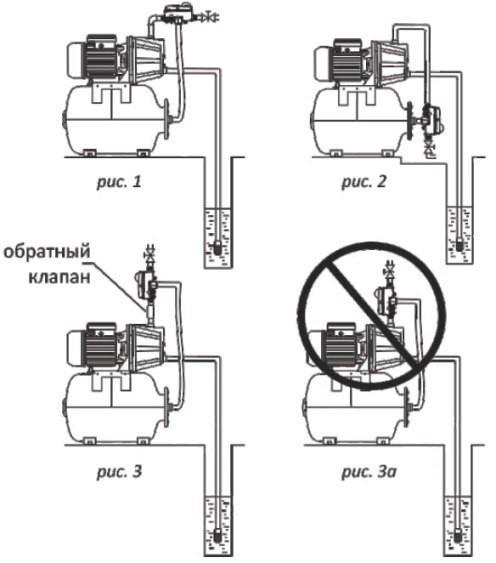 Примеры подключения устройства в сочетании с поверхностным насосом