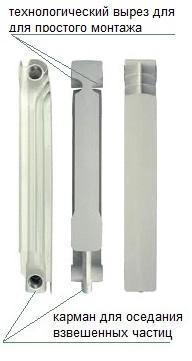 Строение алюминиевых радиаторов