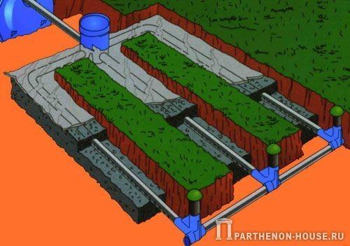 Устройство поля подземной фильтрации