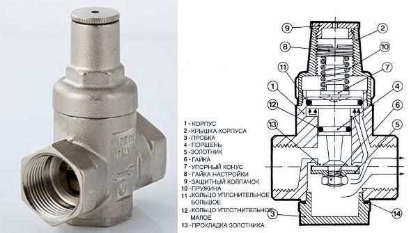 Внешний вид и конструкция редуктора давления VT.087