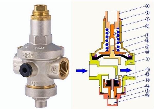 Внешний вид и конструкция редуктора VT.085