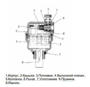 Устройство Воздушные клапаны Microvent