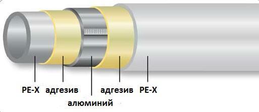 Полипропиленовые трубы и фитинги PP-R